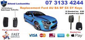 Locksmith Ford keys made AU BA BF SX SY SZ